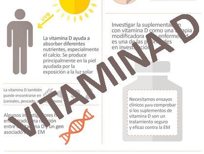 Todo lo que te interesa conocer sobre la Vitamina D